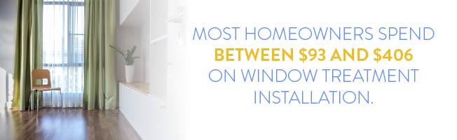 most homeowners spend between $93 and $406 on window treatment installation