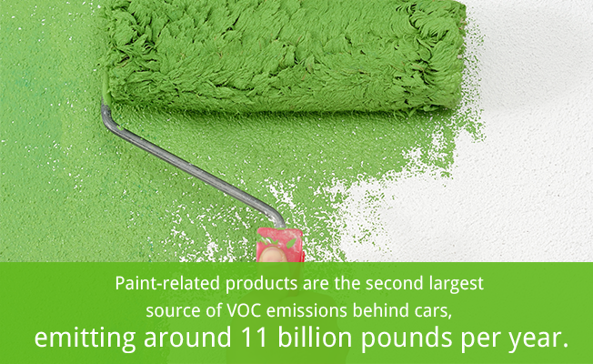 paint-related products are the second largest source of VOC emmissions