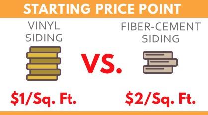 vinyl siding vs. fiber-cement siding price comparison