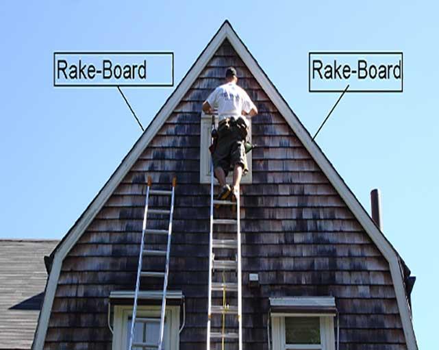 What Is Rake Board
