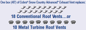 icon-18vents-10Turbines-snow-country-advanced