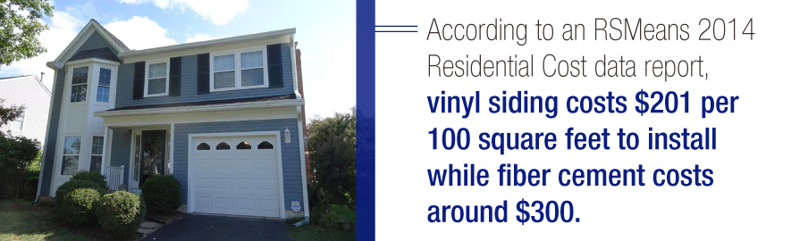 Vinyl siding costs $201 per 100 square feet to install, fiber cement costs $300