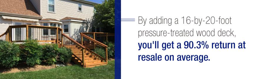 90.3 Percent Deck Return at Resale