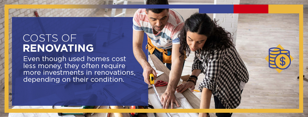 Costs of Renovating