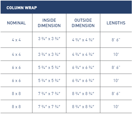 AZEK Column Wrap Sizing Options