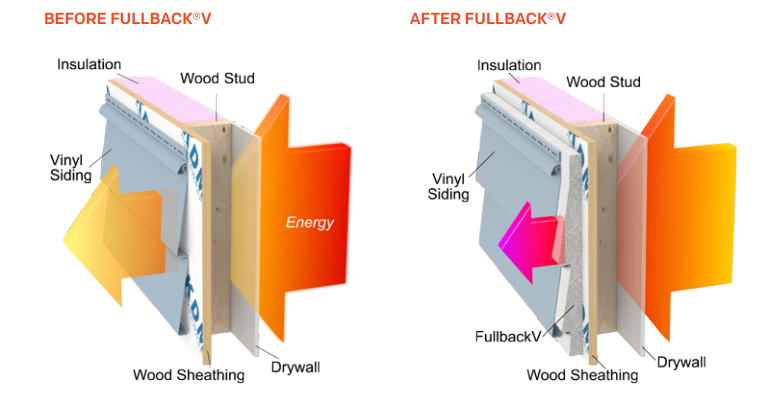 Fullback V Before and After - Insulated Siding