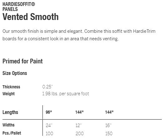 Hardie Soffit Panels - Vented